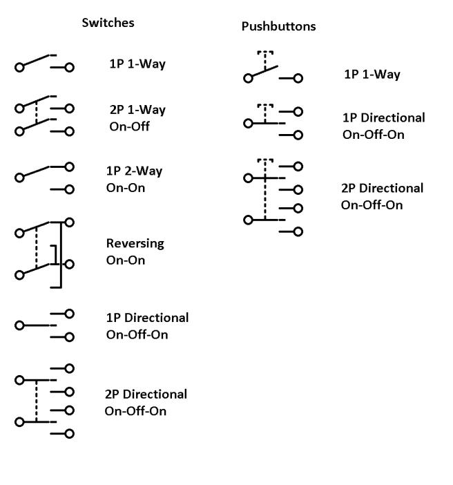 switching chart